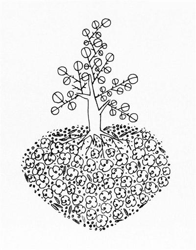 简笔画 设计 矢量 矢量图 手绘 素材 线稿 400_508 竖版 竖屏