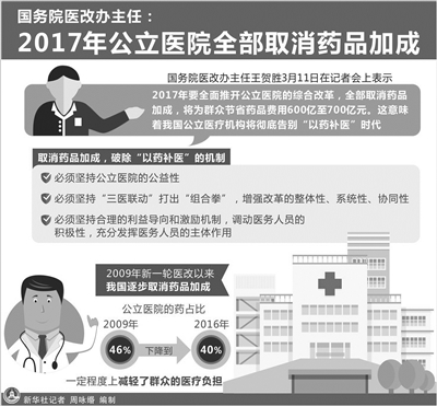 计委相关负责人回应卫生计生改革发展热点问题, 国务院医改办主任